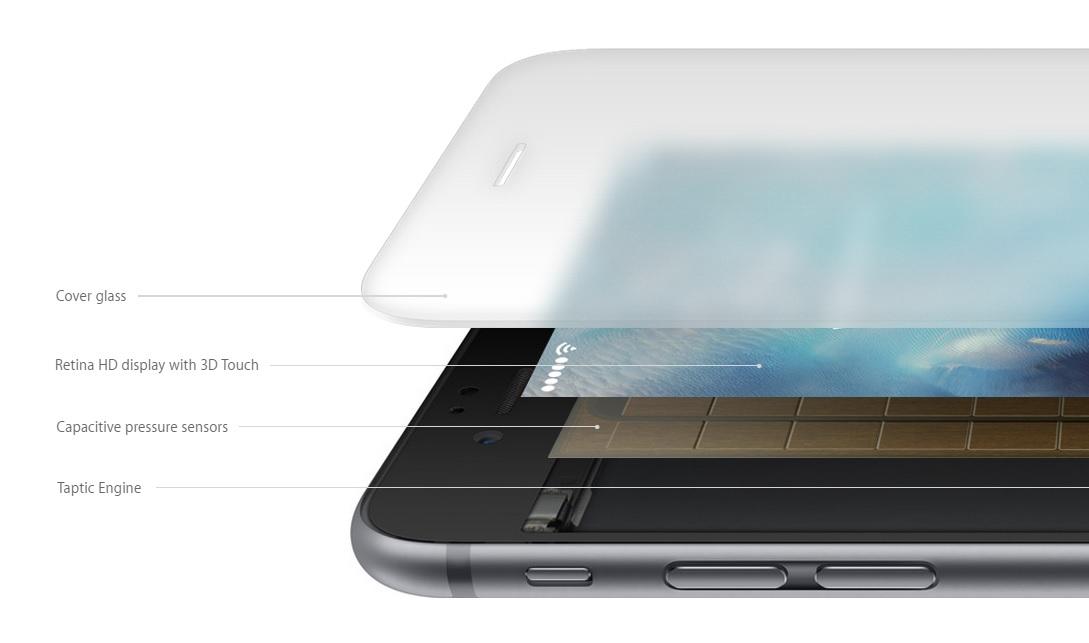 Slik er 3D Touch bygget opp.