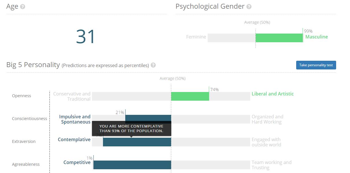 Her er vårt resultatet. Det er ikke mye nyanser å snakke om,og den bommetmed alderen minmed ett år.