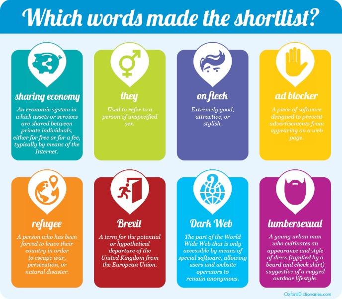 Dette er de andre nominerte til årets ord.