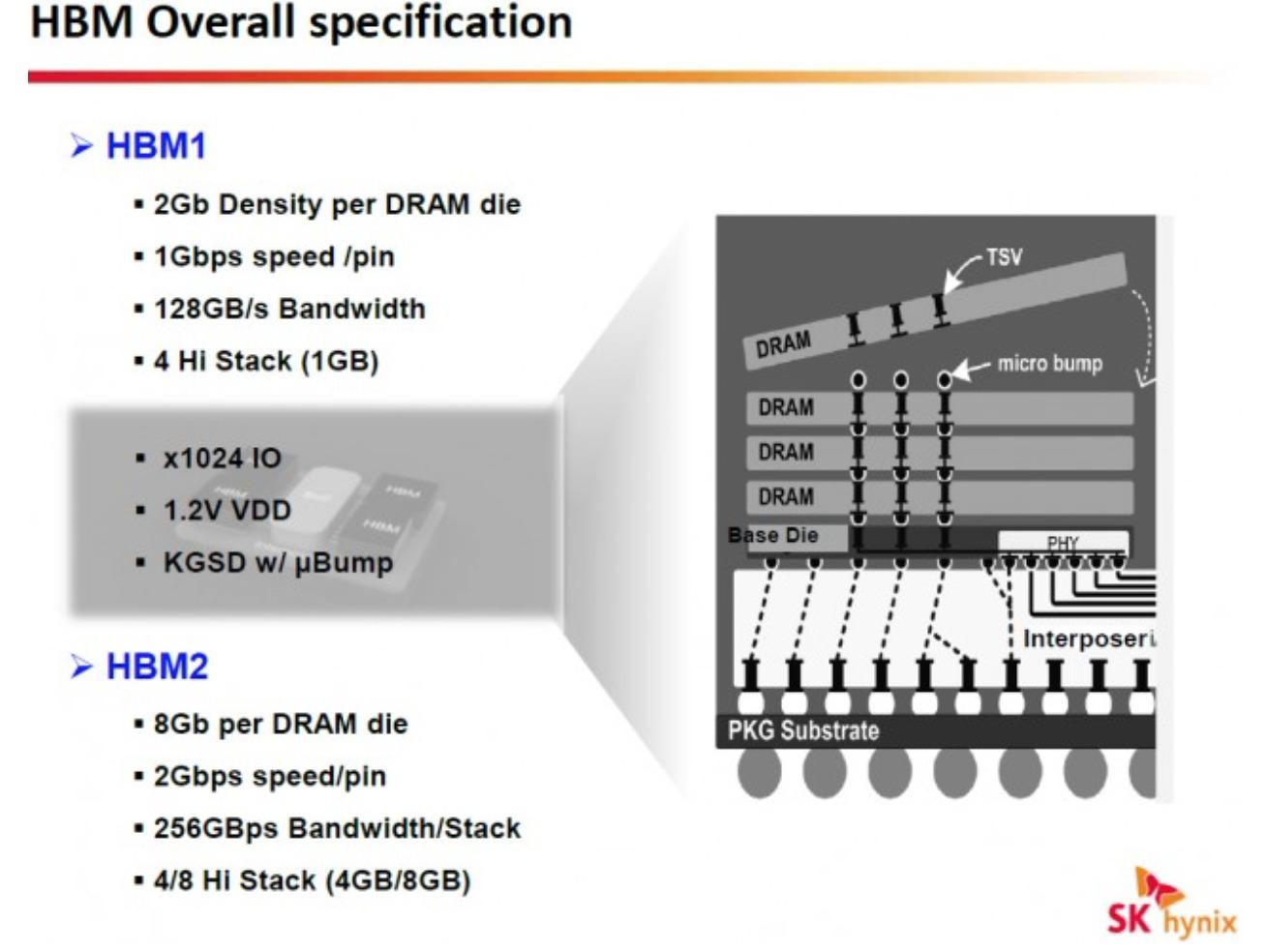 SK Hynix er den nest største RAM-produsenten etter Samsung.