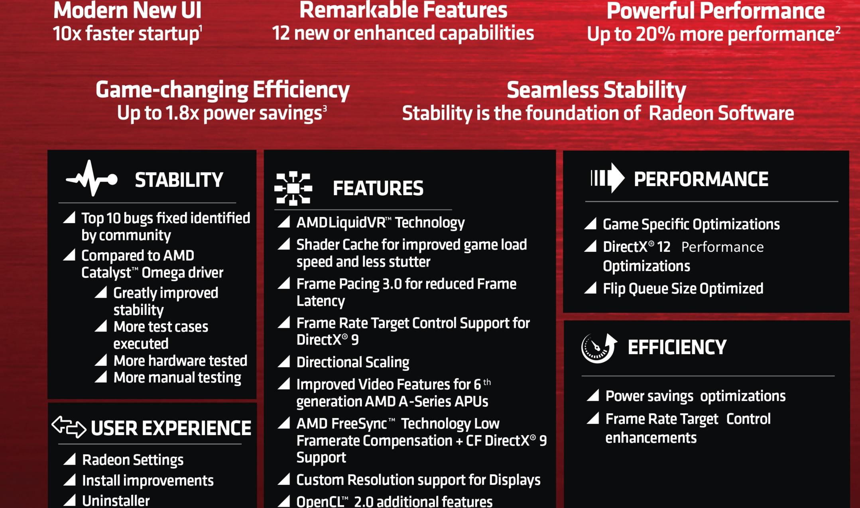 AMD har brukt det siste året på å lage en ny grafikkplattform for skjermkortene sine.