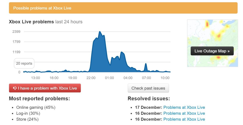 Xbox Live var nede i store deler av USA og Storbritannia i går kveld og natt.