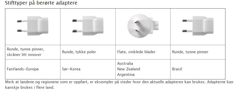 Apple informerer.