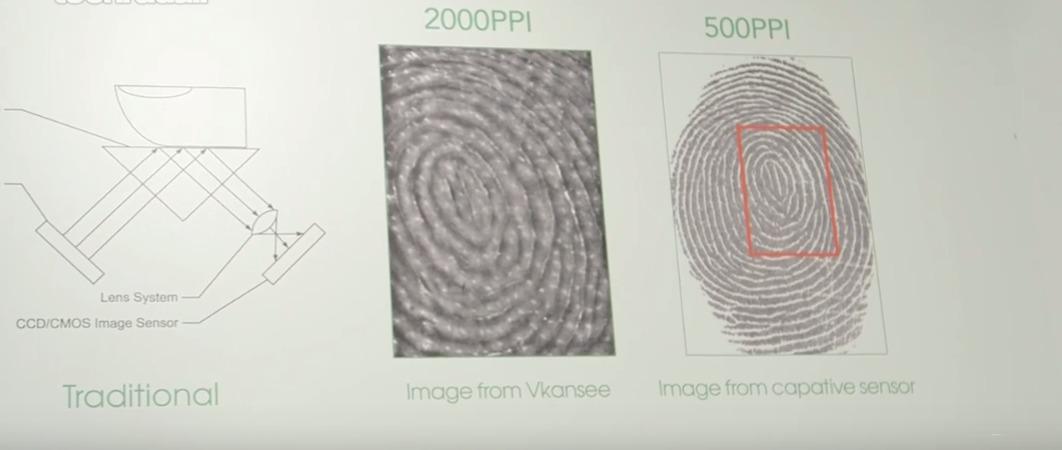 Sammenligning av fingeravtrykk teknologi.
