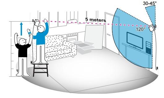 Basestasjonene må plasseres høyt oppe og vinkles i 30 til 45 grader.