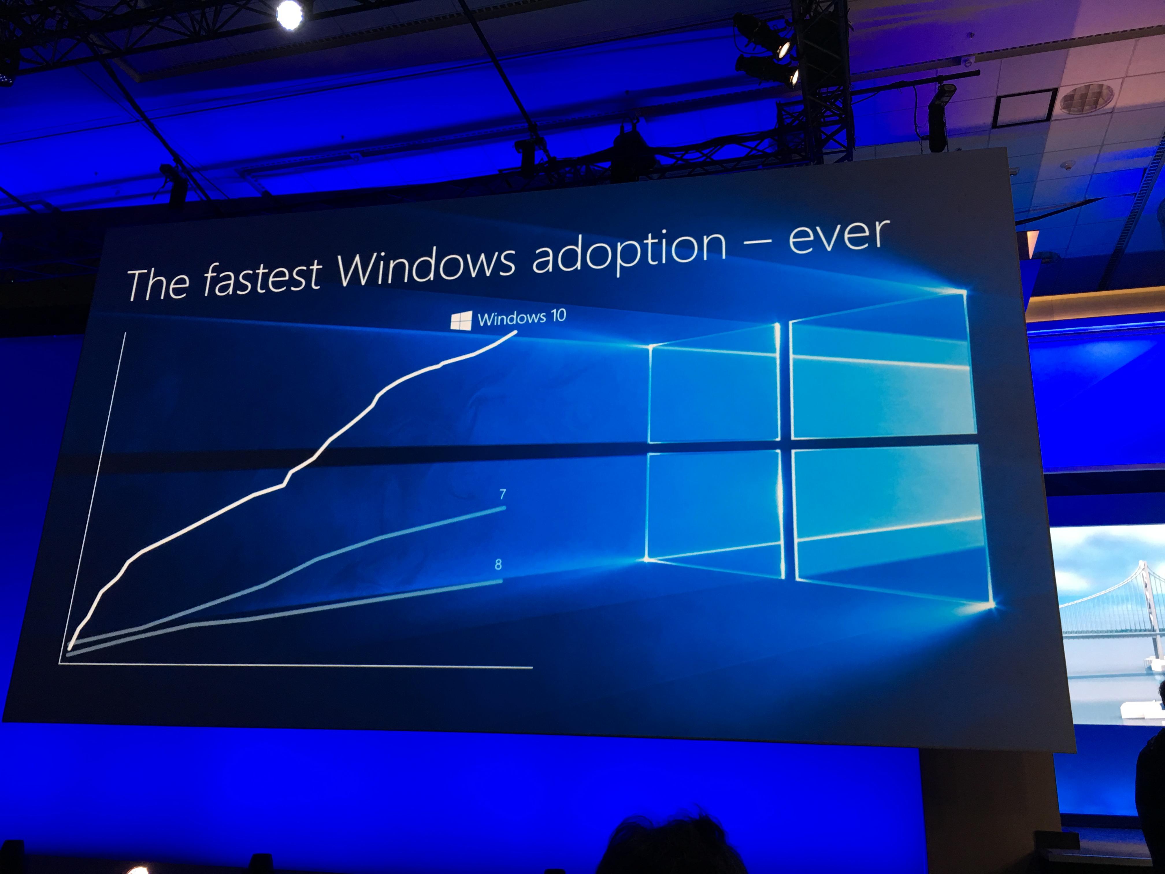 Windows 10 har fått en god start.
