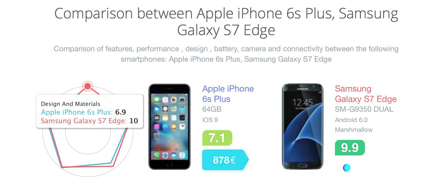 Sammenligningsfunksjonen fungerer ved å trykke «compare», søke etter den konkurrerende mobilen, og deretter trykke på vs-ikonet oppe til venstre.
