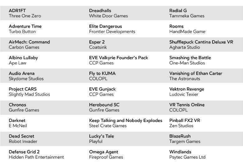Dette er spillene som er klare 28. mars.