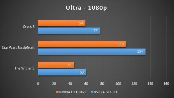 ultra 1080p