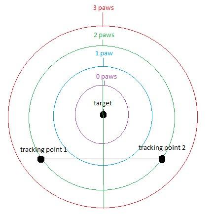 En enkel forklaring på hvordan avansert modus fungerer.