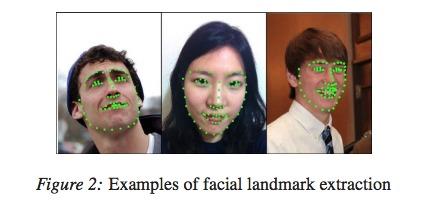 Ved å lage et kart basert på fargebilder av brukeren kan en 3D modell lages.