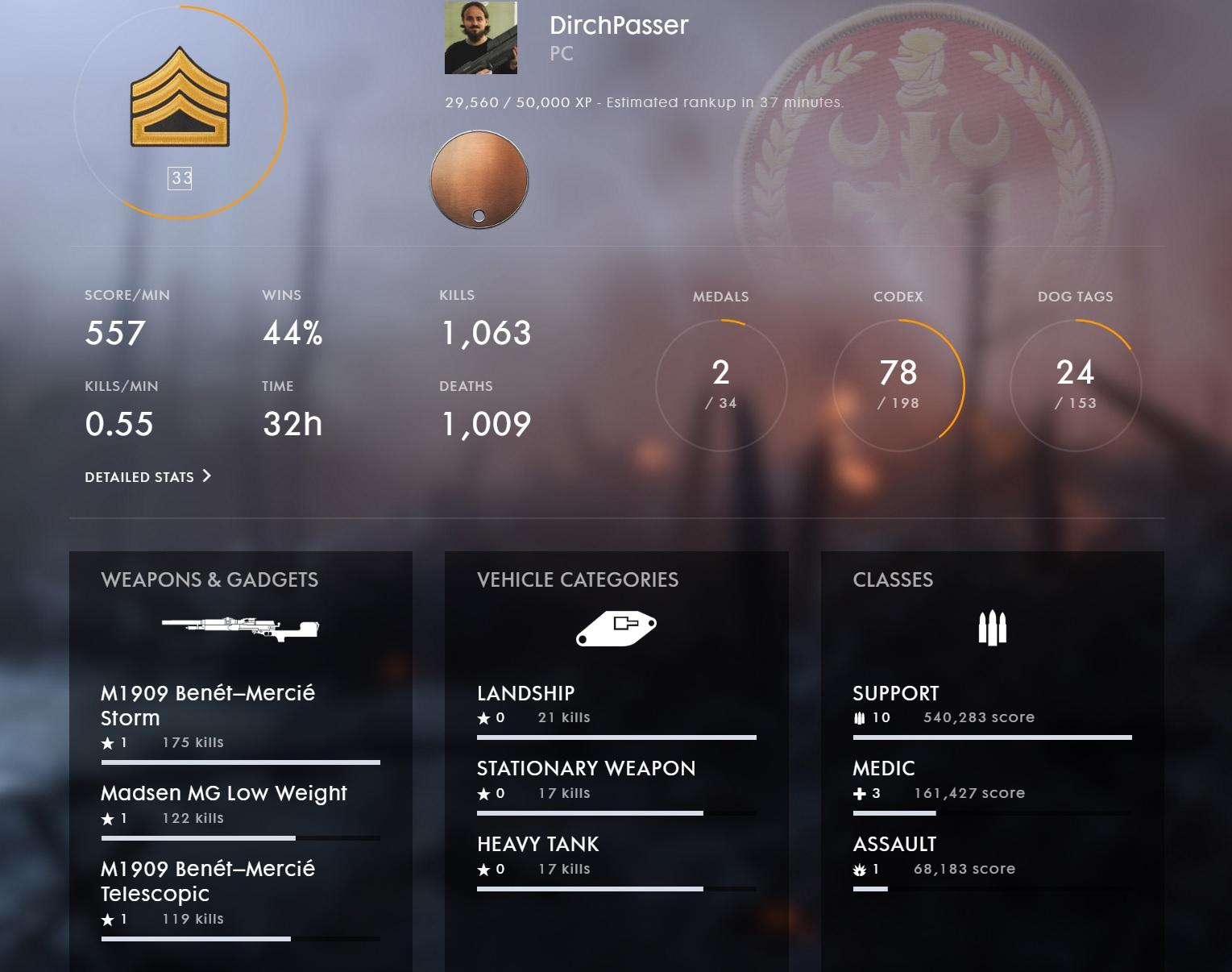 Slik har jeg gjort det frem til nå, etter 32 timer på slagmarken. Vi foretrekker uten tvil støtte-klassen i spillet.