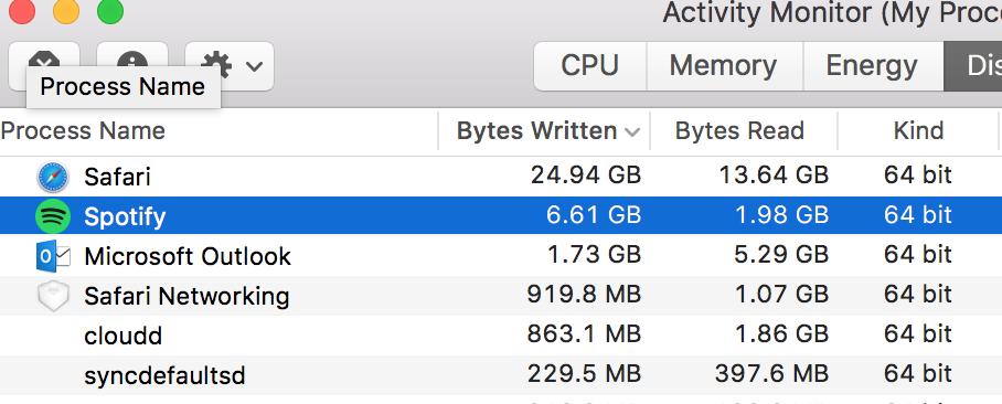 Har du treg disk bør du vurdere å bruke noe annet enn Spotify til selskapet finner ut hva som er årsaken til at programmet skriver gigantiske mengder til disken.