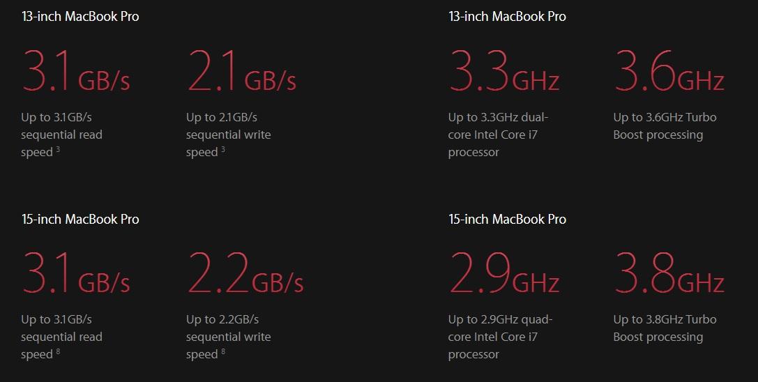 De nye MacBook Pro-modellene sine diskhastigheter.