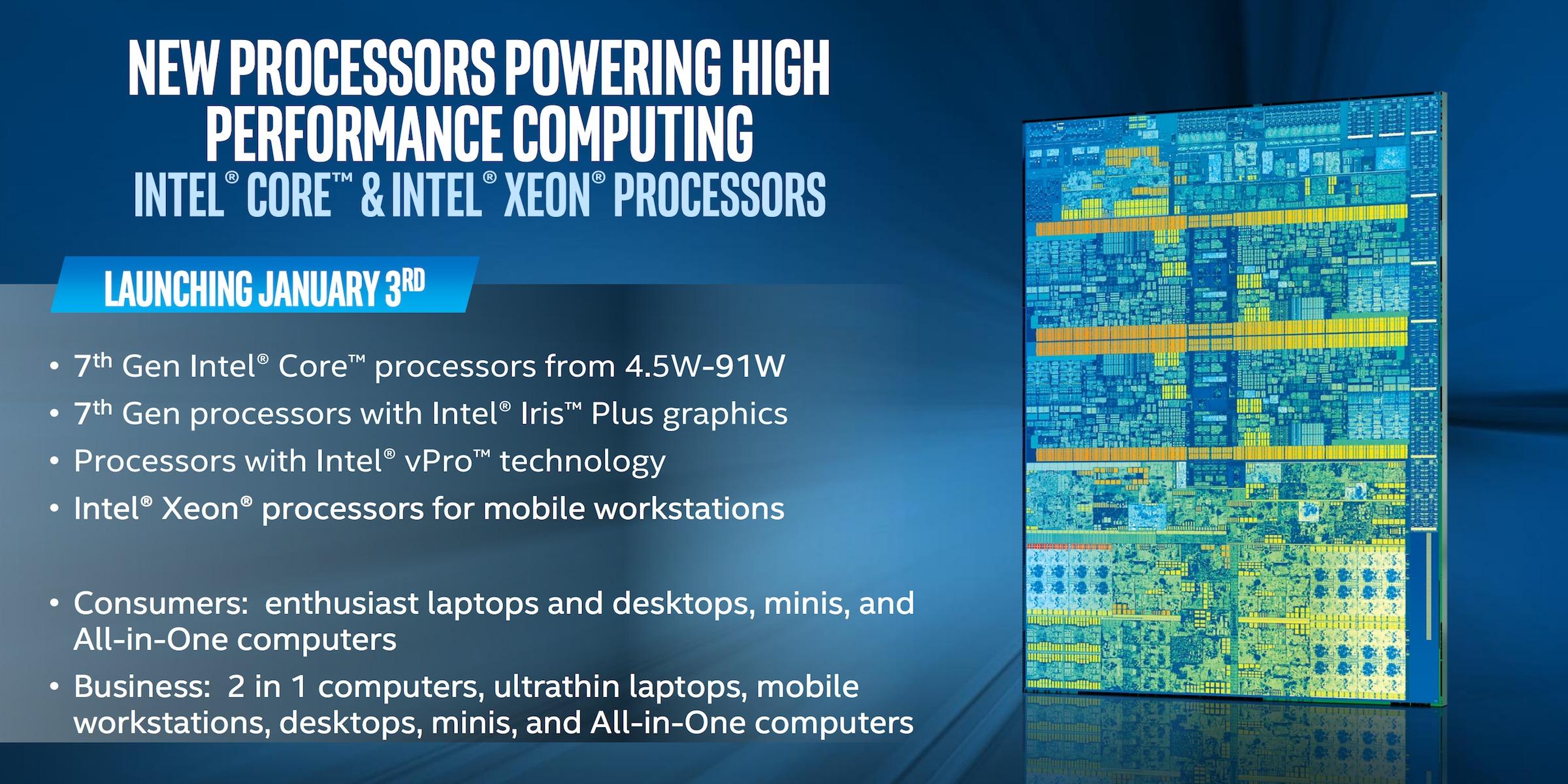 Intel lover rundt 20 prosent bedre desktop-ytelse.