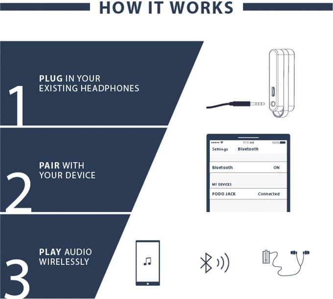 Koble øreproppene til Jack og par adapteren med telefonen din.
