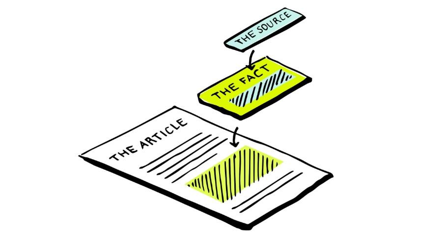 «Fakta kan presentert med subjektive meninger, tatt ut av kontekst, og i det siste: rett og slett bare diktet opp. Ved å støtte Wikitribune sørger du for at journalistene våre kun skriver artikler basert på fakta de kan verifisere, og du vil kunne se kildene. På den måten kan du gjøre opp din egen mening», forklarer Wikitribune.