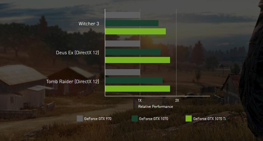 Nvidia skryter av ytelsen på noe eldre titler.