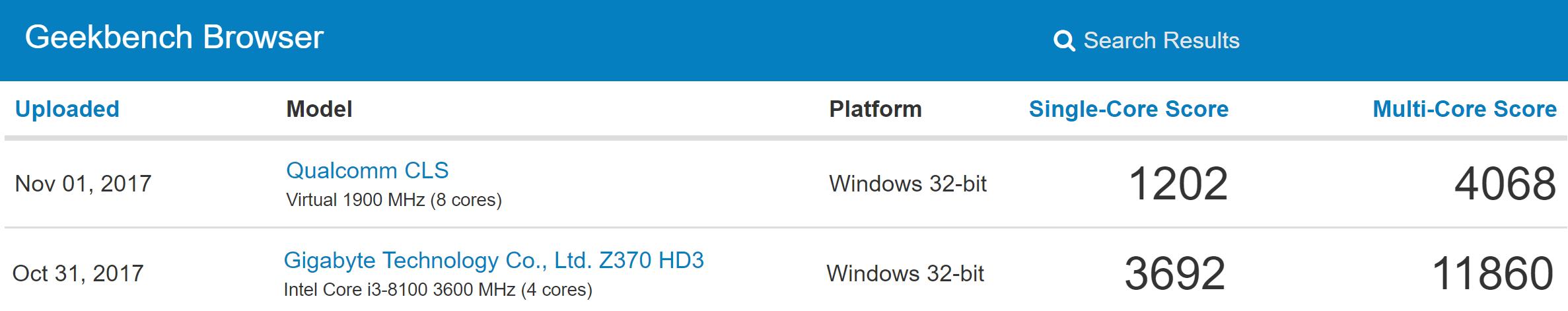 Windows 10 på ARM mot i3.