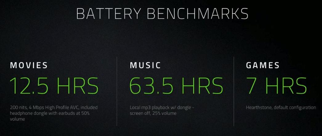 Batteriet støtter Qualcomm Quick Charge 4+ som første i verden.