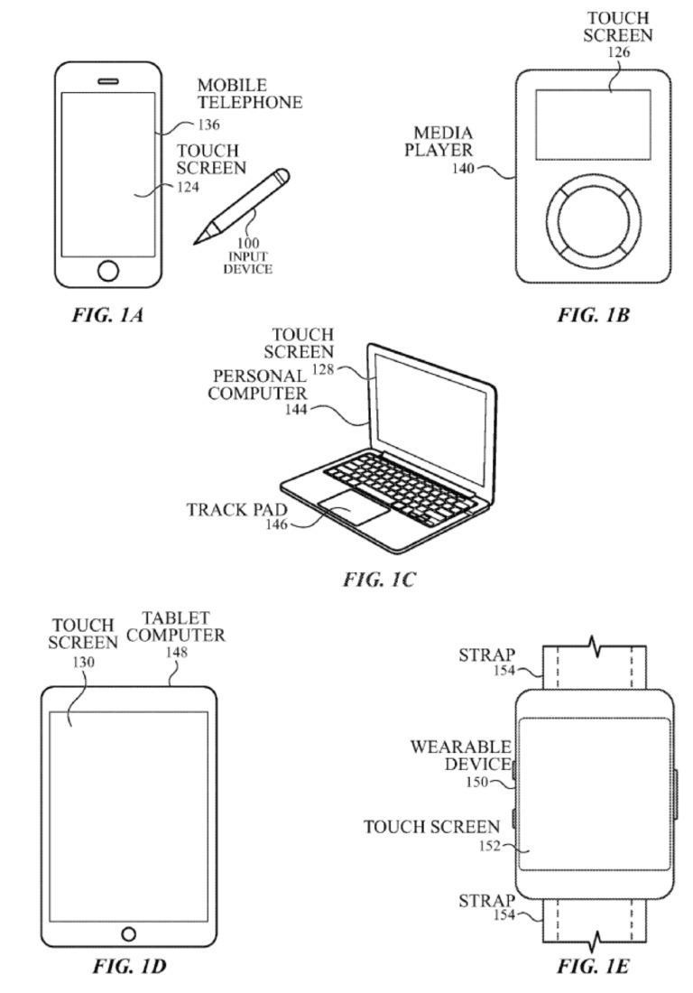 Apple ser for seg ulike bruksområder.