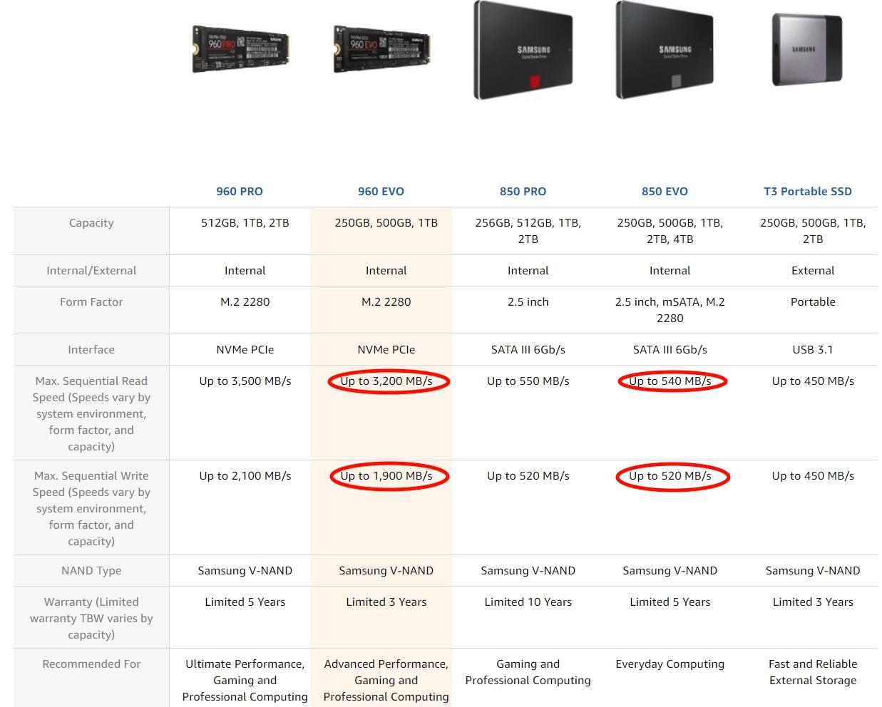 Amazons liste over diskklasser.