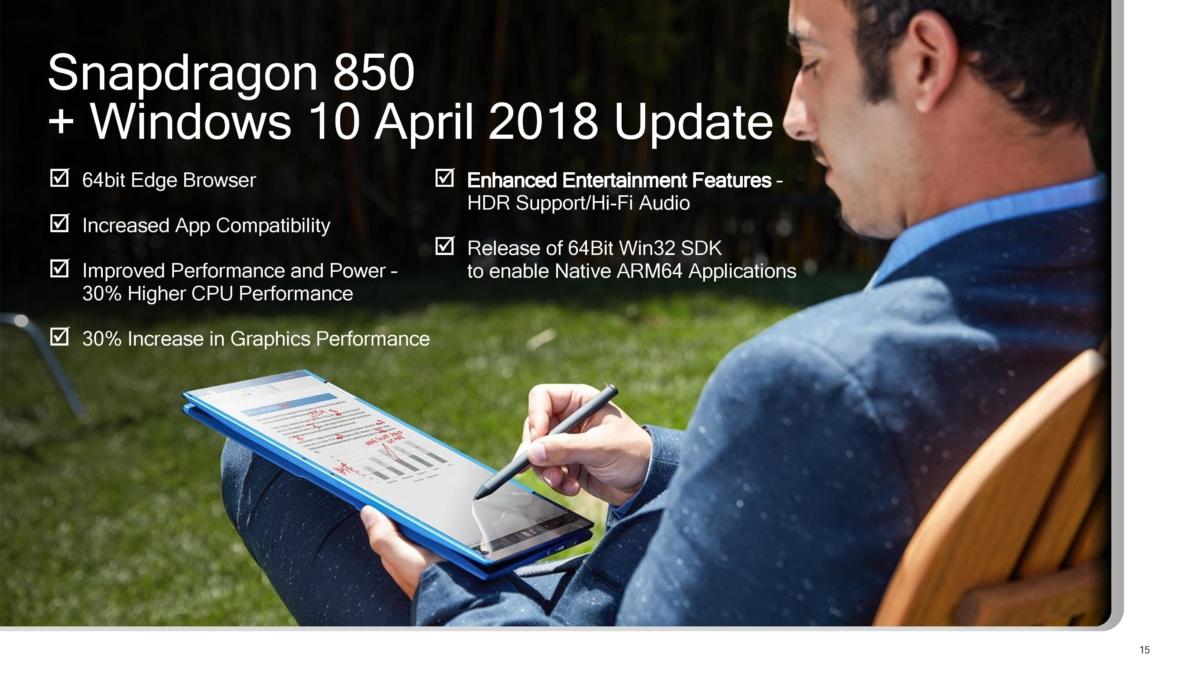 Bedre ytelse og appstøtte er noen av fordelene med Snapdragon 850.