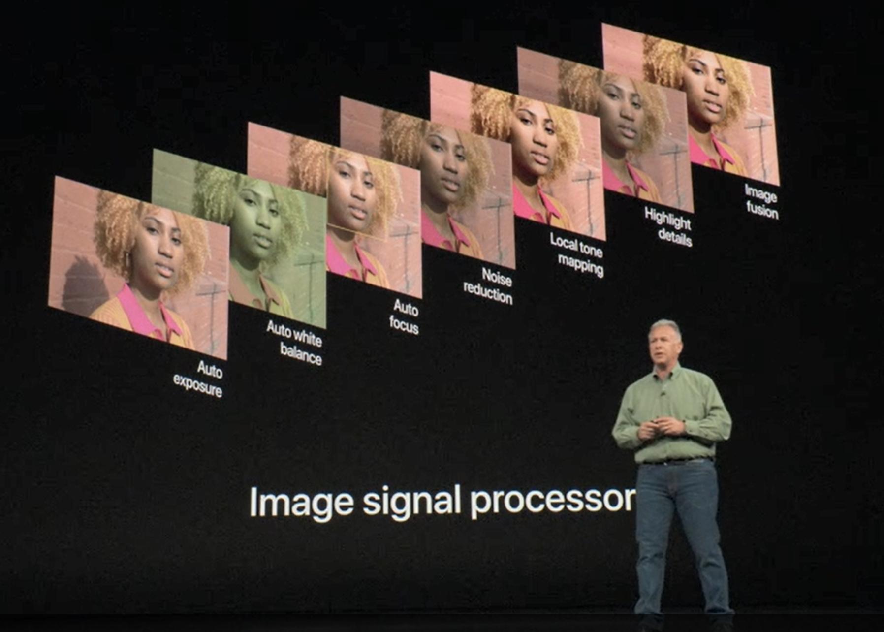 Kameraet gjør alt dette sekundet man knipser et bilde.