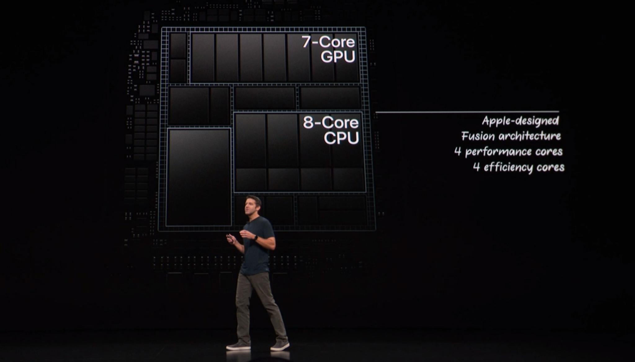 Den nye A12X-brikken med helt ny 7-kjerne GPU.