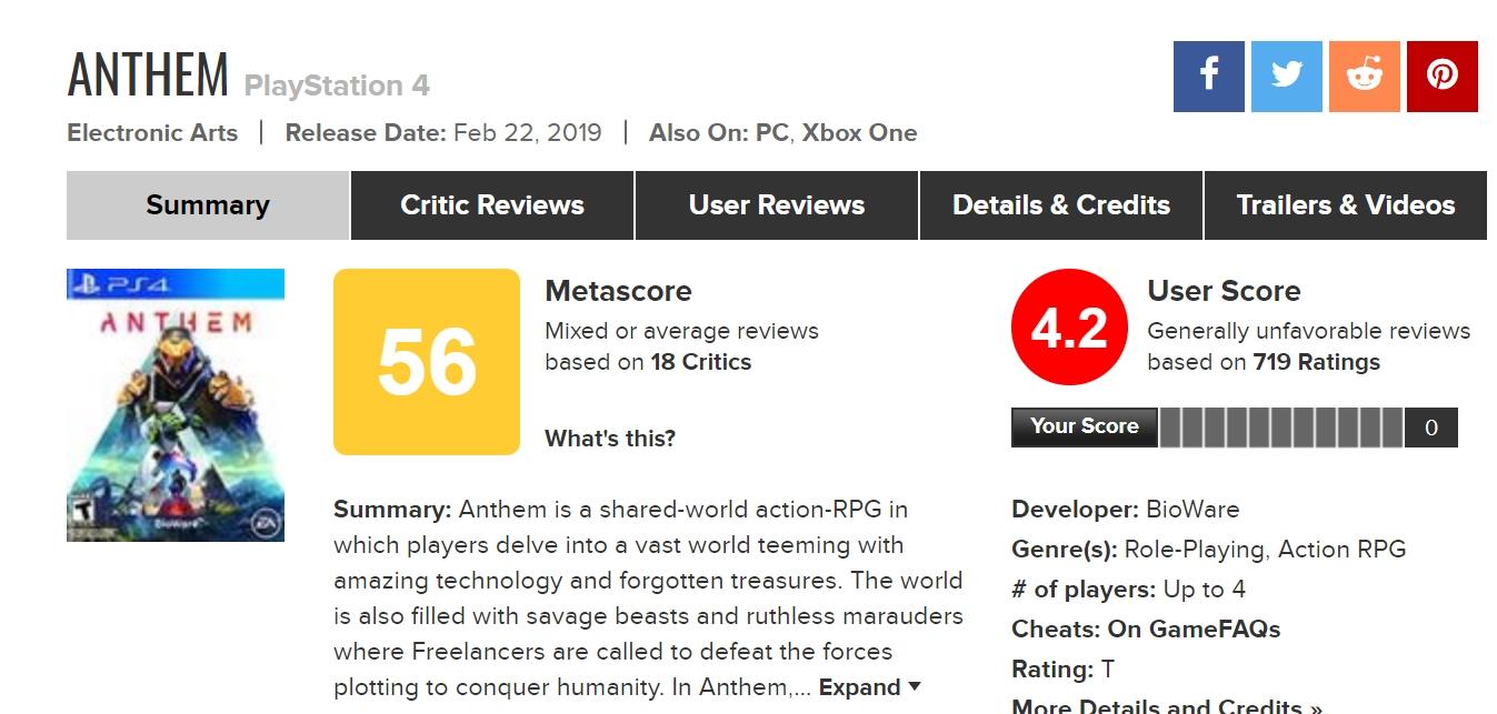 Anthem til PS4 er langt fra elsket, for å si det forsktig. Sjelden er kritiker- og brukertilbakemeldinger såpass like.