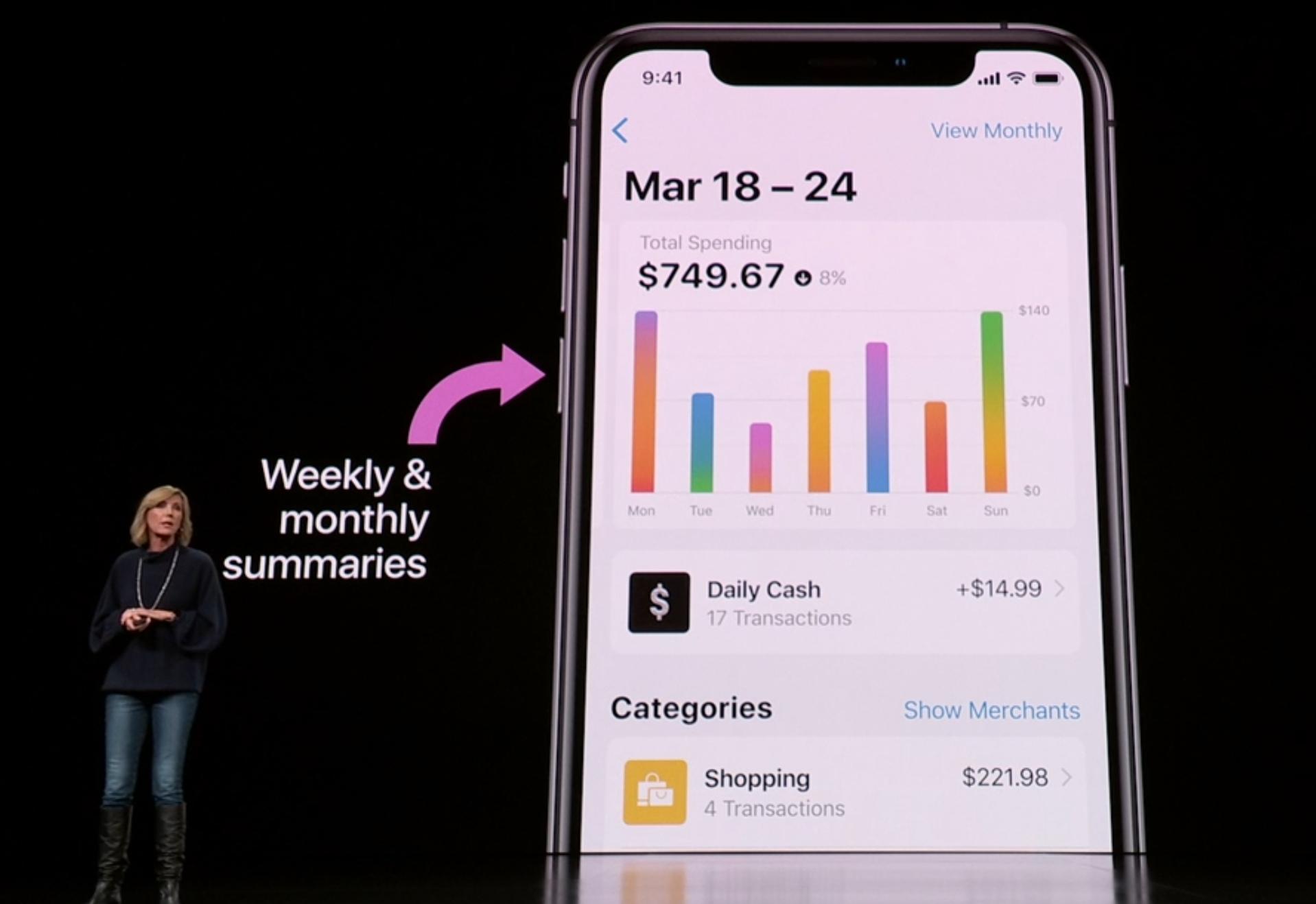 Daily Cash er Apples cashback-system.