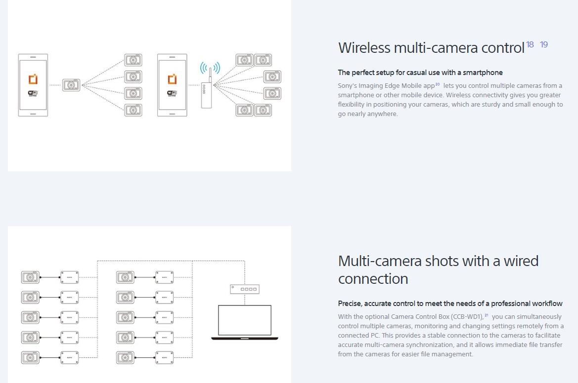 """""""Wireless multi-camera control"""""""