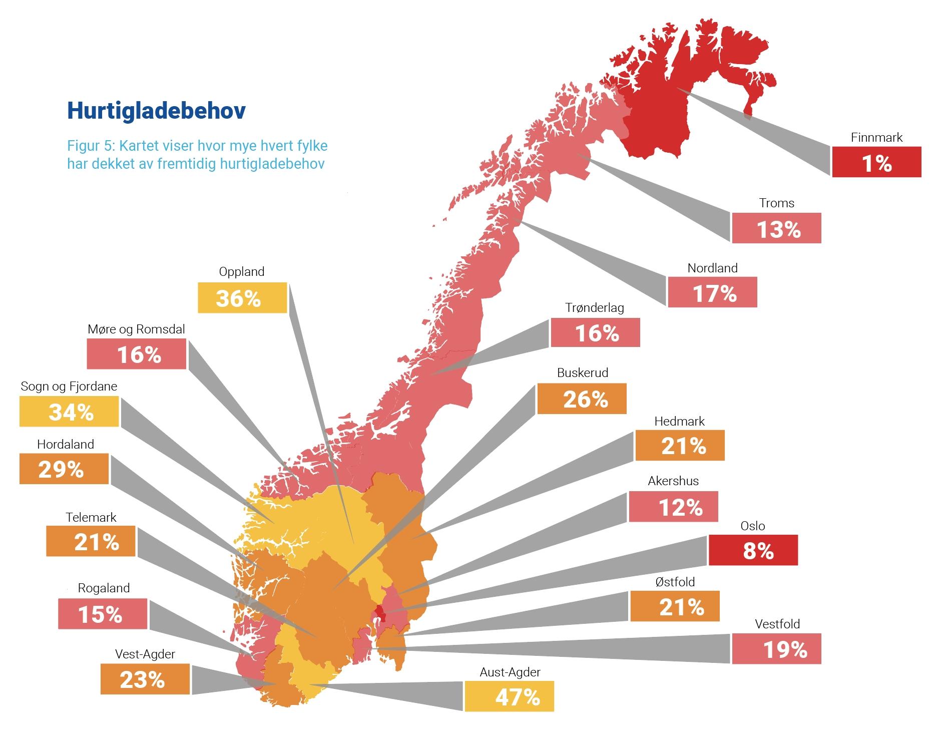 Slik er situasjonen i Norge.