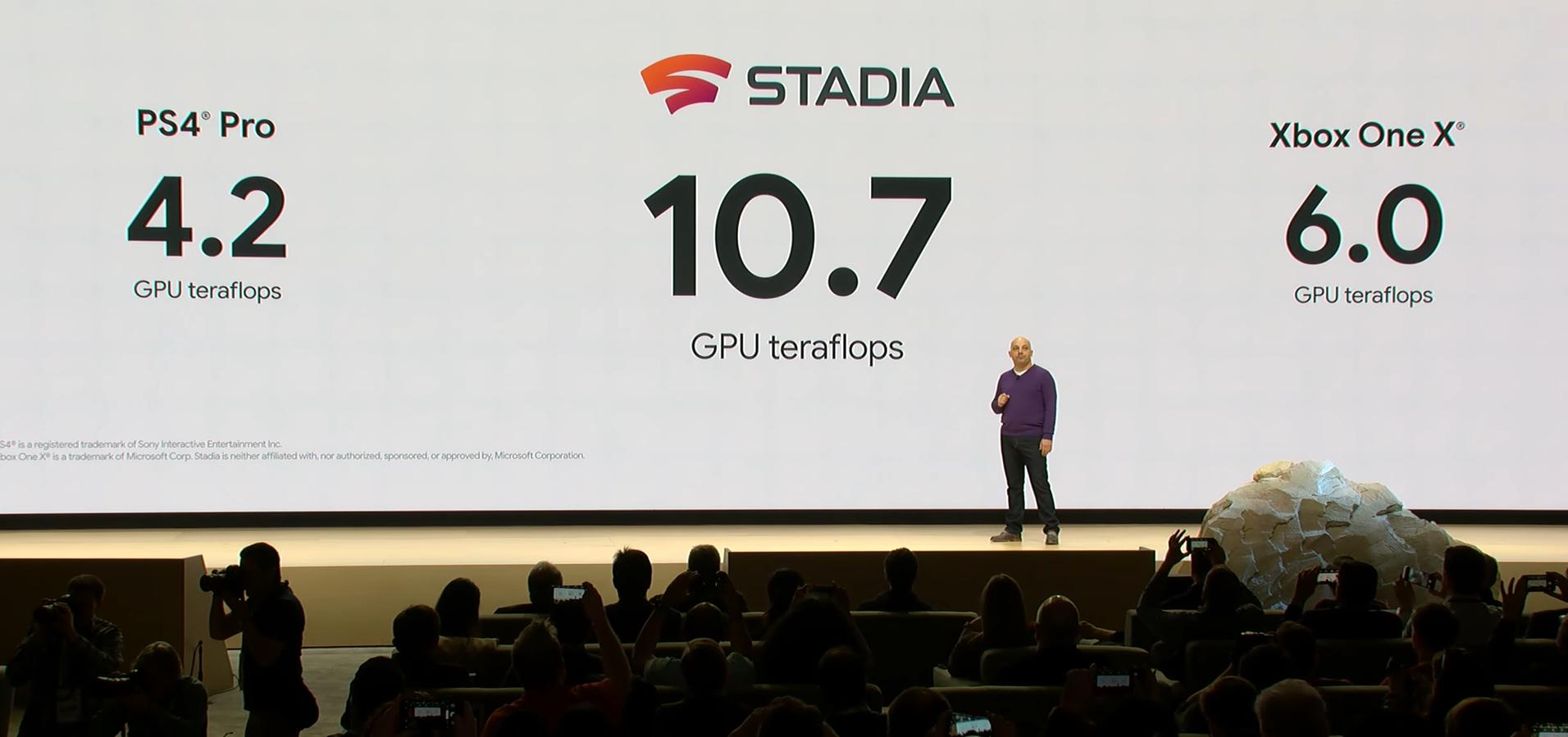 Google sammenligner Stadia med dagens konsollers kraft.