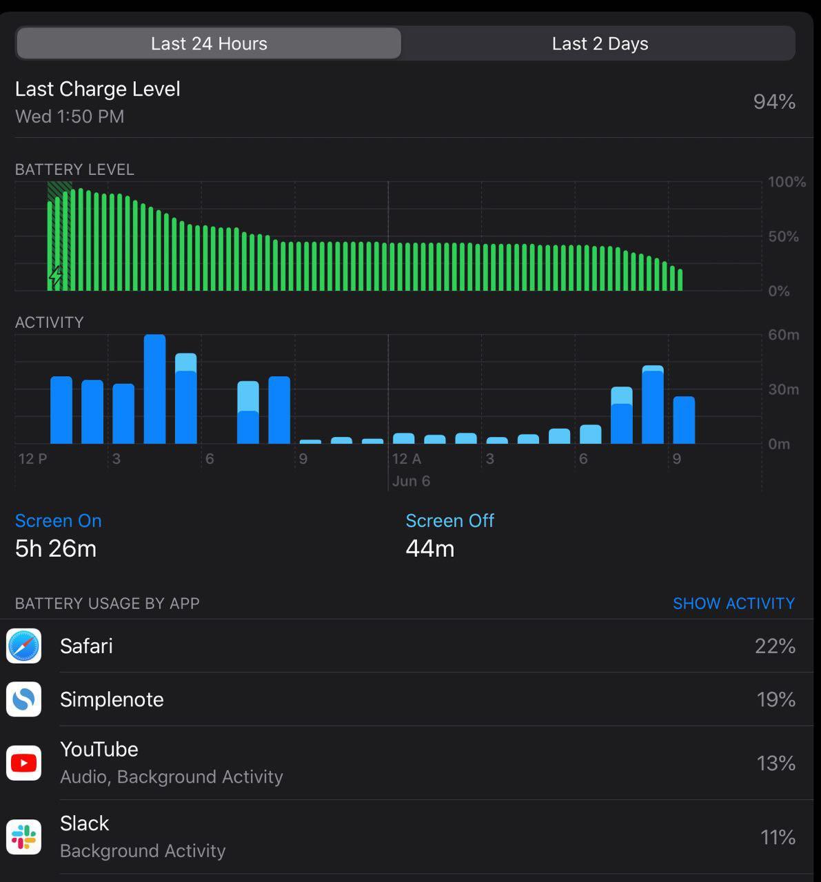 TEST: iPadOS er det beste som har skjedd iPad ITavisen