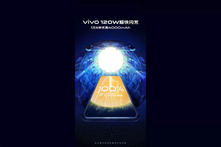 vivo-super-flashcharge-120w-4000mah-superlading-hurtig