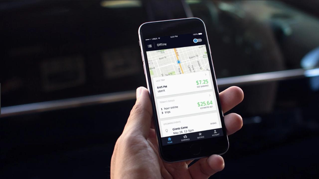 uber-regning-overbelastning