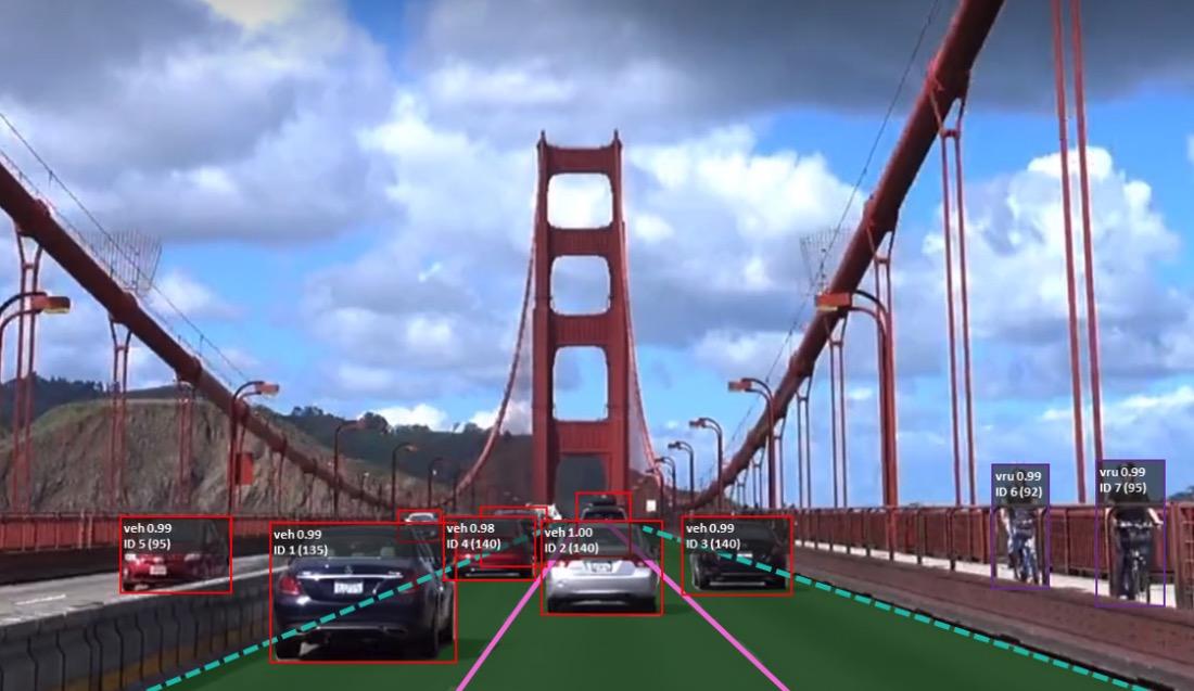 Tesla DeepScale