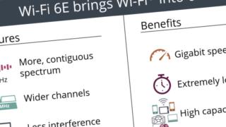 wifi6egoogle