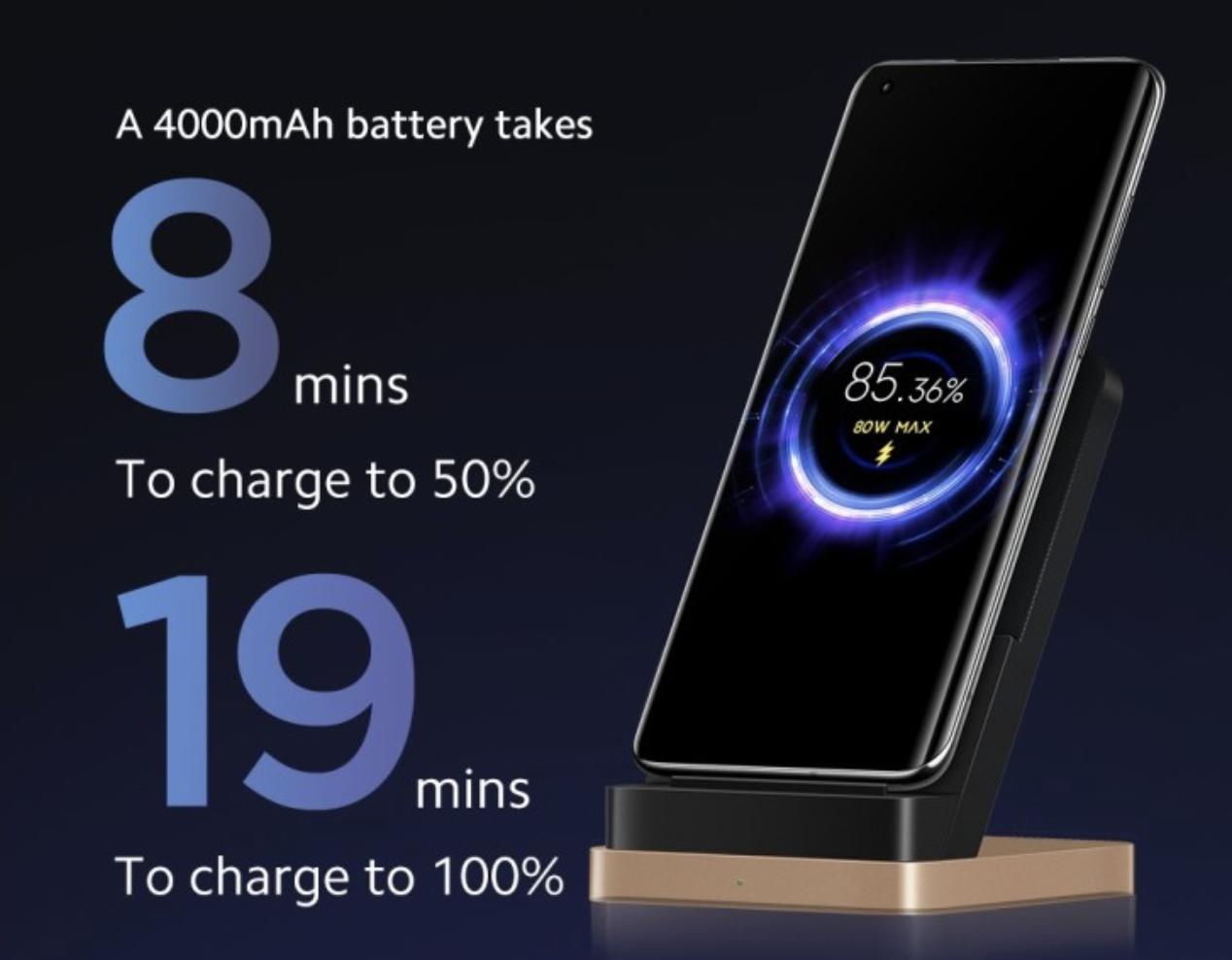 Fra 0 til 100% på 20 minutter – Med 125W lader Oppo en mobil