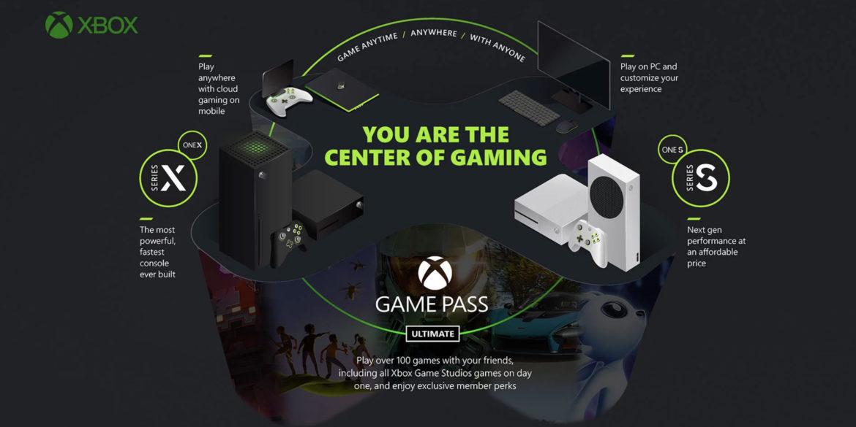 Xboxe32021