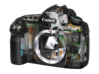 Canons nye speilrefleks