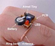 Wifi-ring