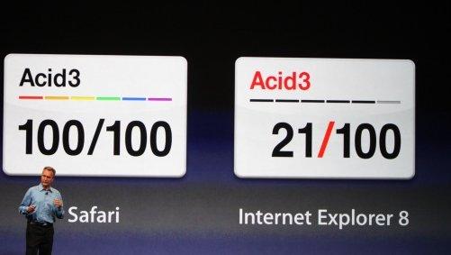 Safari 4.0 og Chrome klarer begge Acid3-testen 100 prosent.