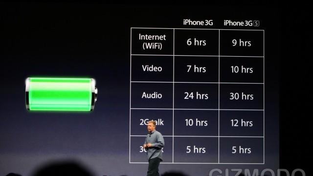 Nye iPhone får bedre batterilevetid.