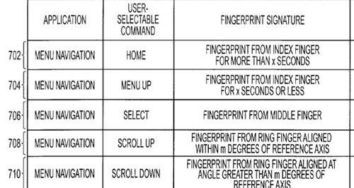 042023-fingerprint
