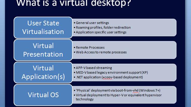 Windows8-slide-virtual