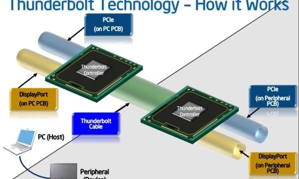 2-24-11-intel-thunderbolt-600
