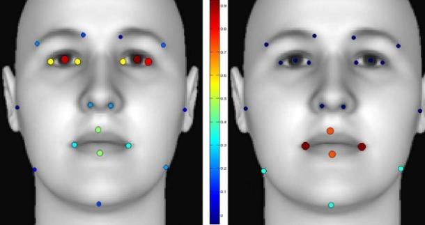 Ved hjelp av nøye utstuderte koordinater mener de spanske forskerne å kunne fastslå personligheten.
