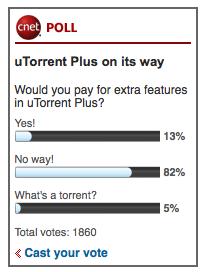 uTorrent-undersøkelse